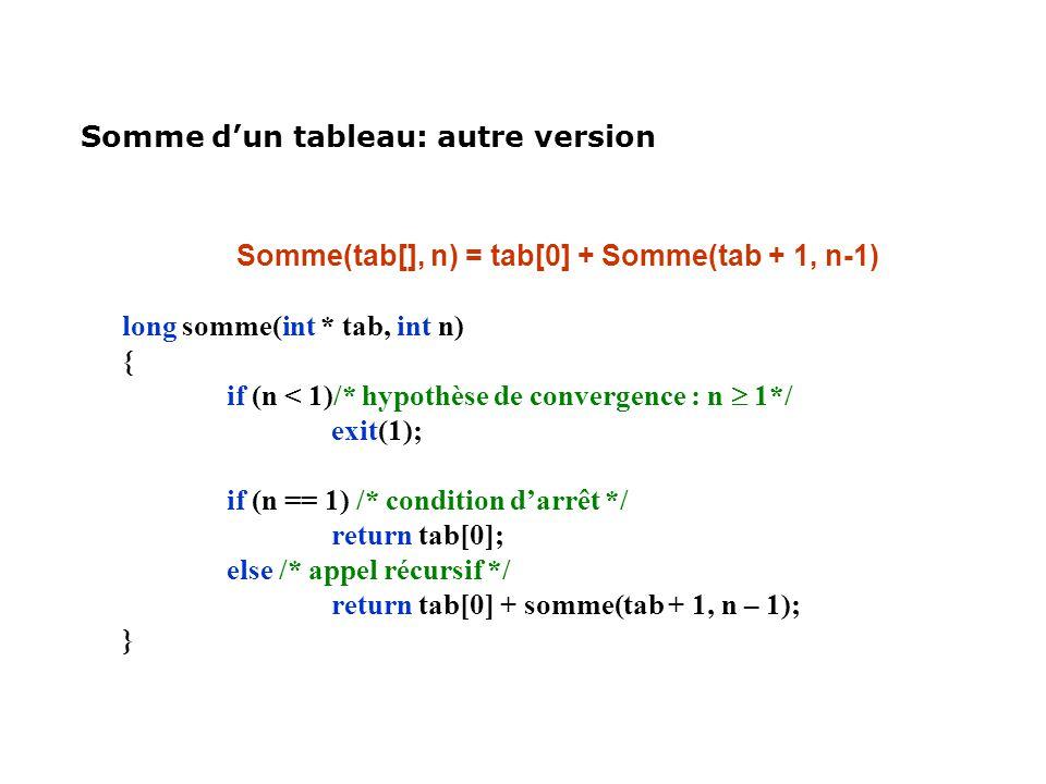Somme(tab[], n) = tab[0] + Somme(tab + 1, n-1)